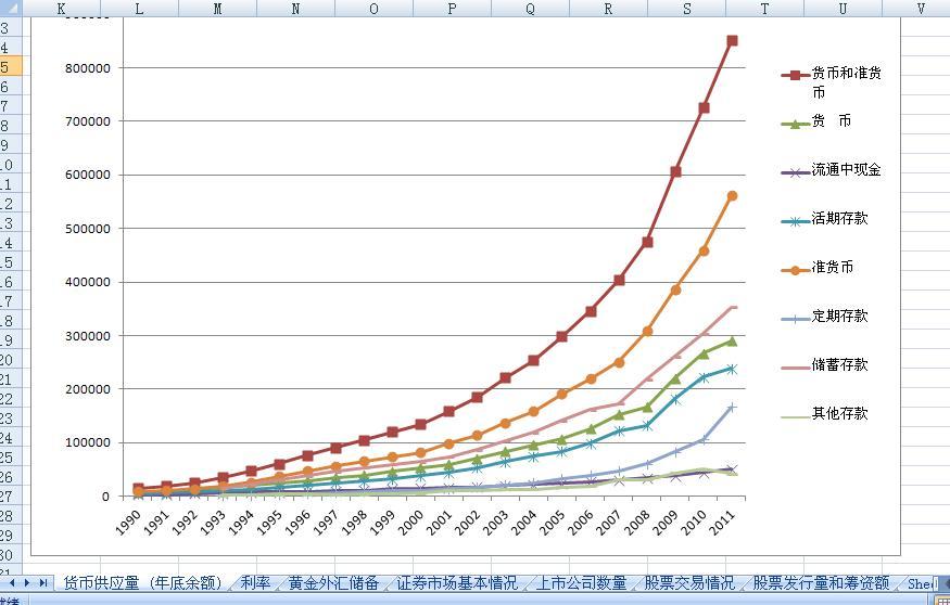 宏观经济总量统计指标_宏观经济