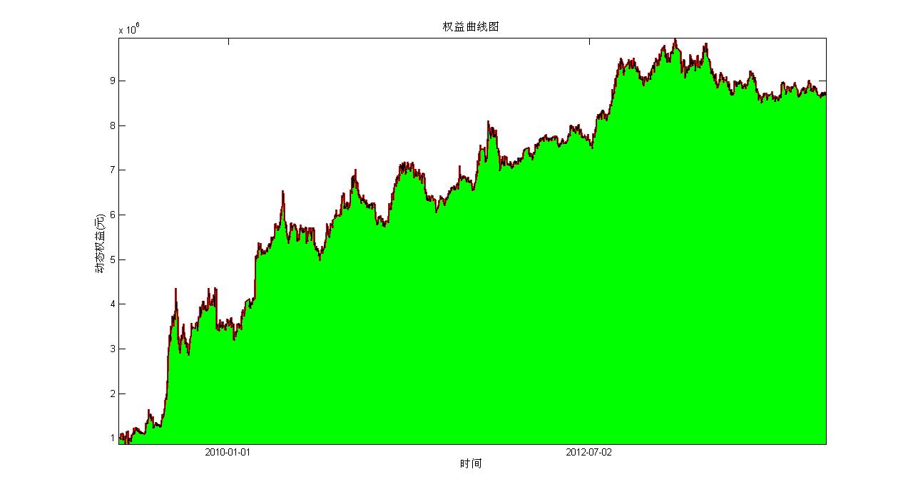 权益曲线图7.png