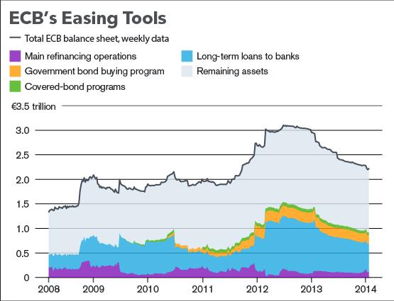 ECB-balance-sheet-grafic.png