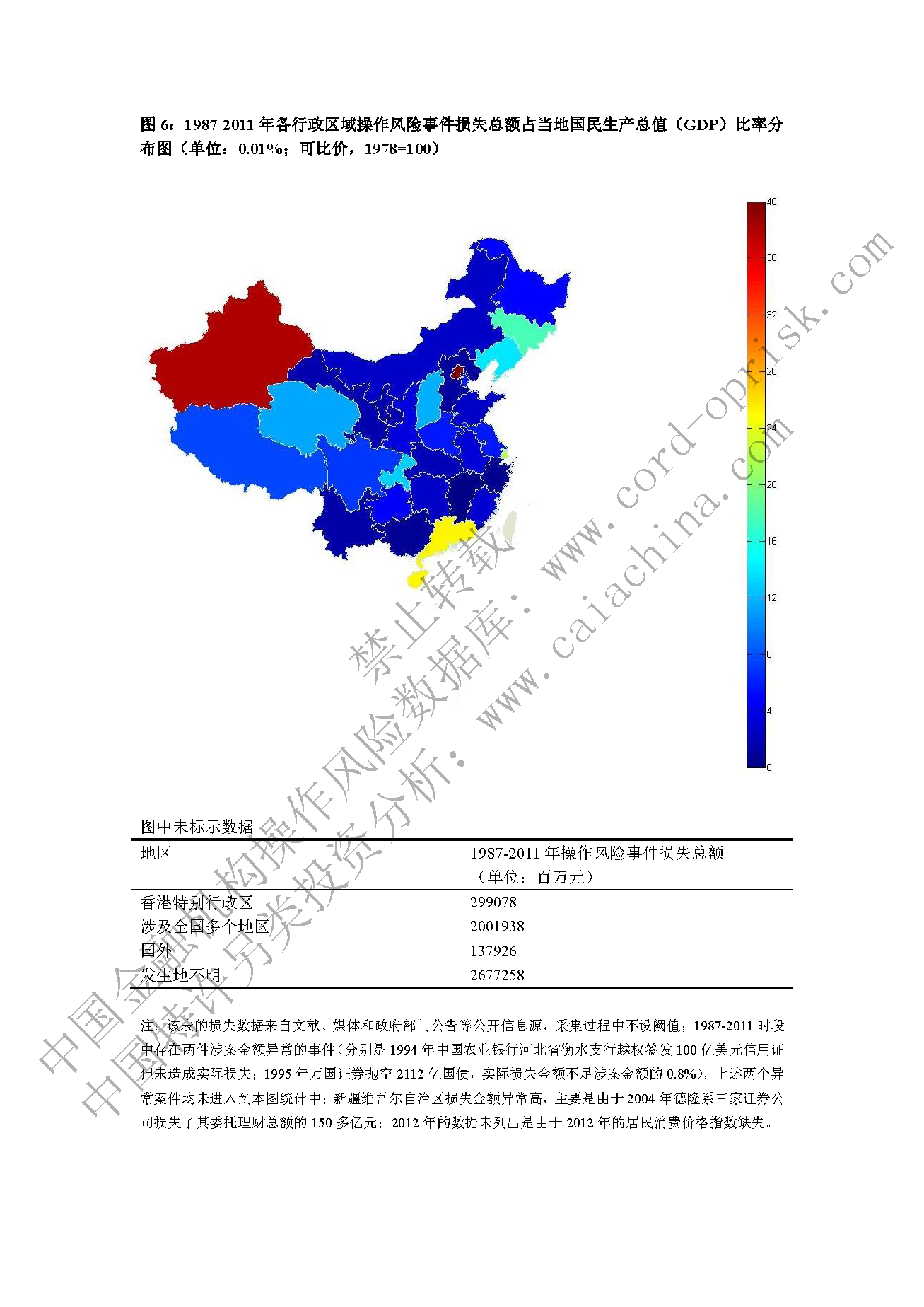 Summary Stats_页面_5.png