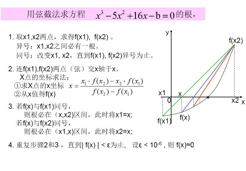 qq好友隐身_求助!!!运用R语言设计用弦截法求方程根的算法。 - R语言论坛 ...