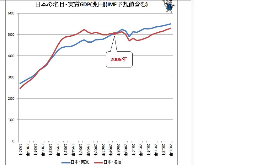 中俄gdp之和可以和美国比吗_法巴 中国经济增速落后美国了