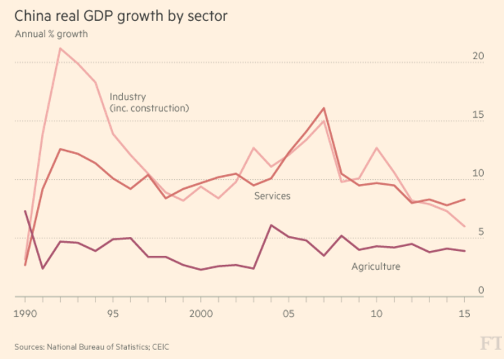 gdp of China 2021_世界gdp排名2021