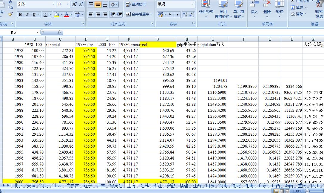 gdp实际增长率怎么算_房价在2009年下半年见底