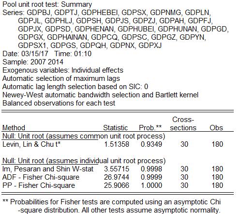 gdp取对数后不平稳_GDP的对数通过EVIEWS的单位根检验,图像明明不平稳,检验确实0阶单整