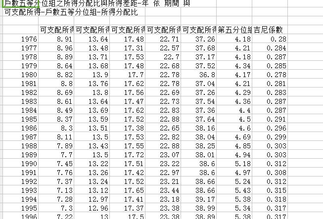 迁移人口系数_人口迁移思维导图