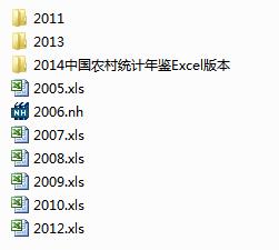 2005-2014农业年鉴.png