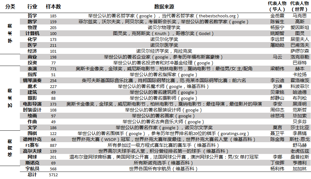 datatable.PNG