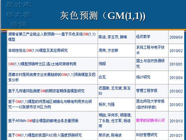 GM(1,1)2.jpg