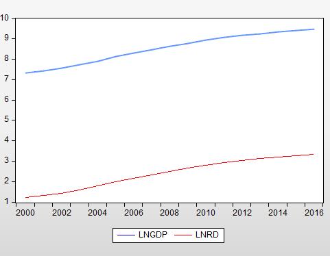 gdp指数怎么计算_知道以1952年为基准的GDP指数,怎样换算成以 1978为基准的GDP指数 急求