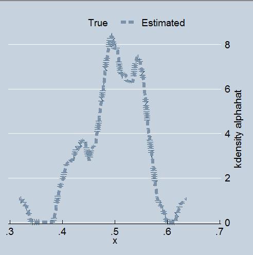 预测值与真实值.jpg