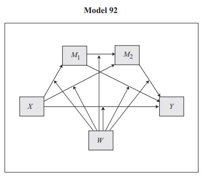model 92.png