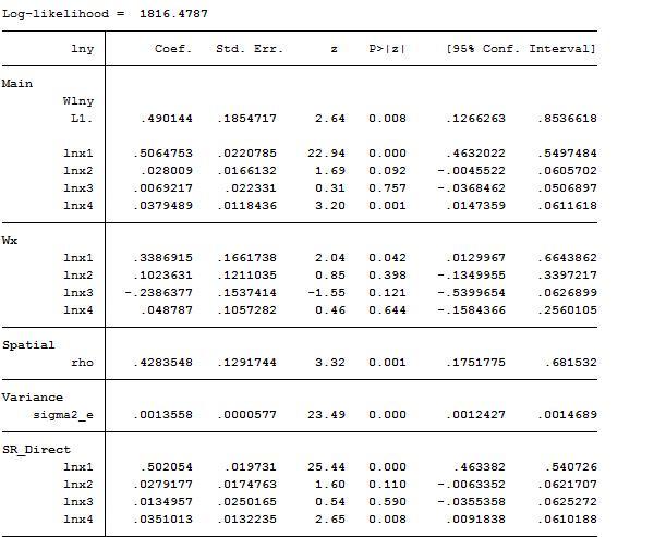 动态SDM回归模型dlag(2).jpg