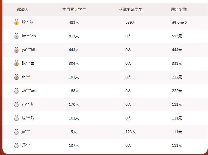 11月排行榜获奖名单.png
