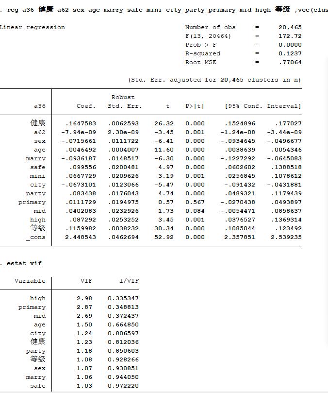 CGSS多年非平衡面板为何全部显示多重共线性?即使用ESTAT检验vif