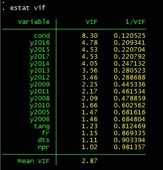 请问回归后2007年共线性,vif检验却没有2007年的数据为什么