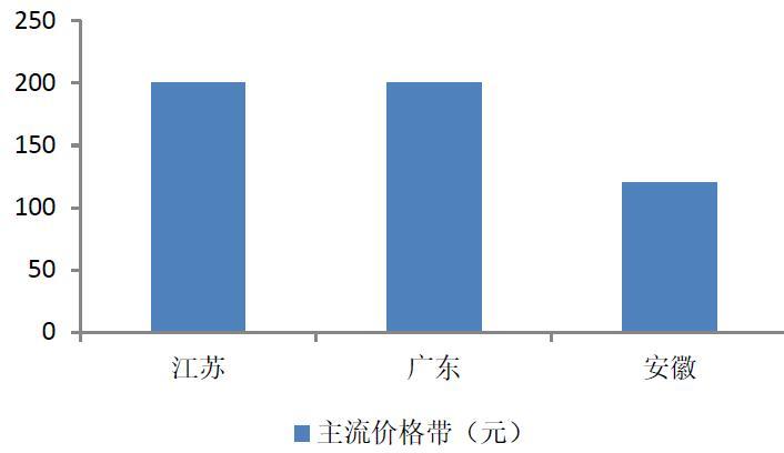 苏皖gdp_苏皖经济差距这么大有没有思想因素