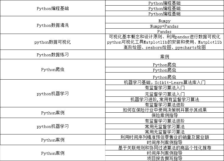 Python图片.png