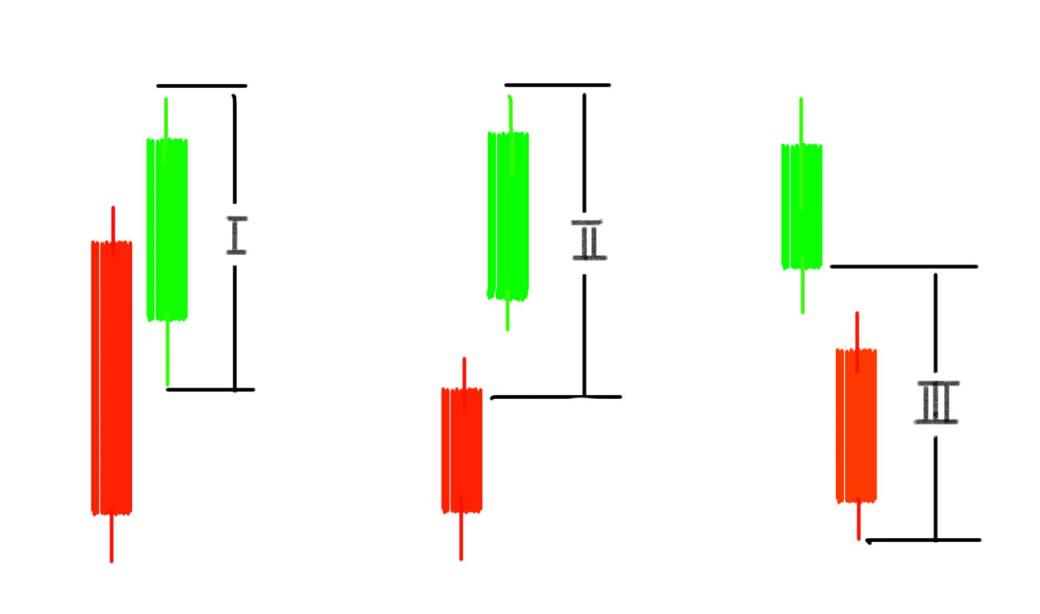 真实波动范围计算原理示意图.png