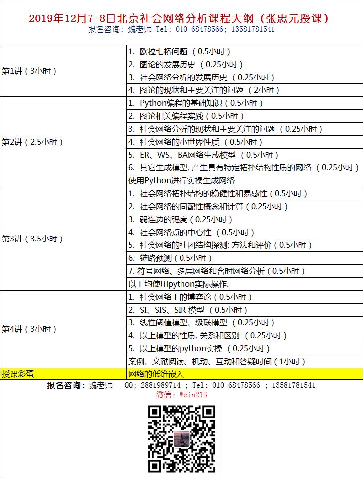 社会网络分析12月北京课纲.png