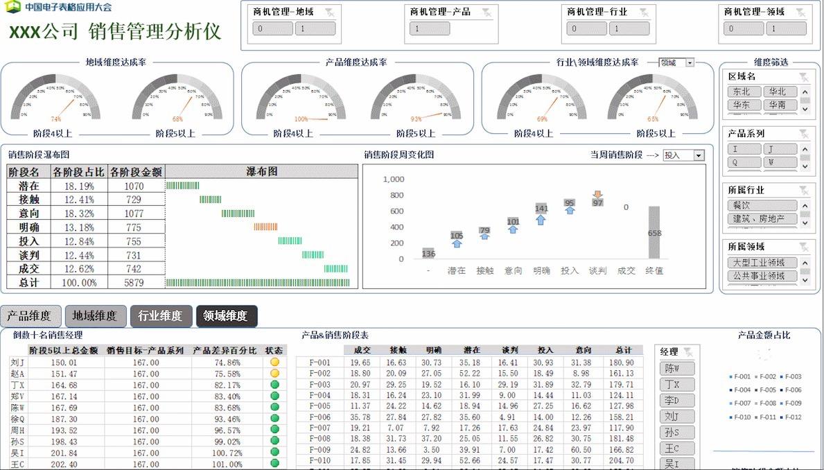 销售管理分析仪.png