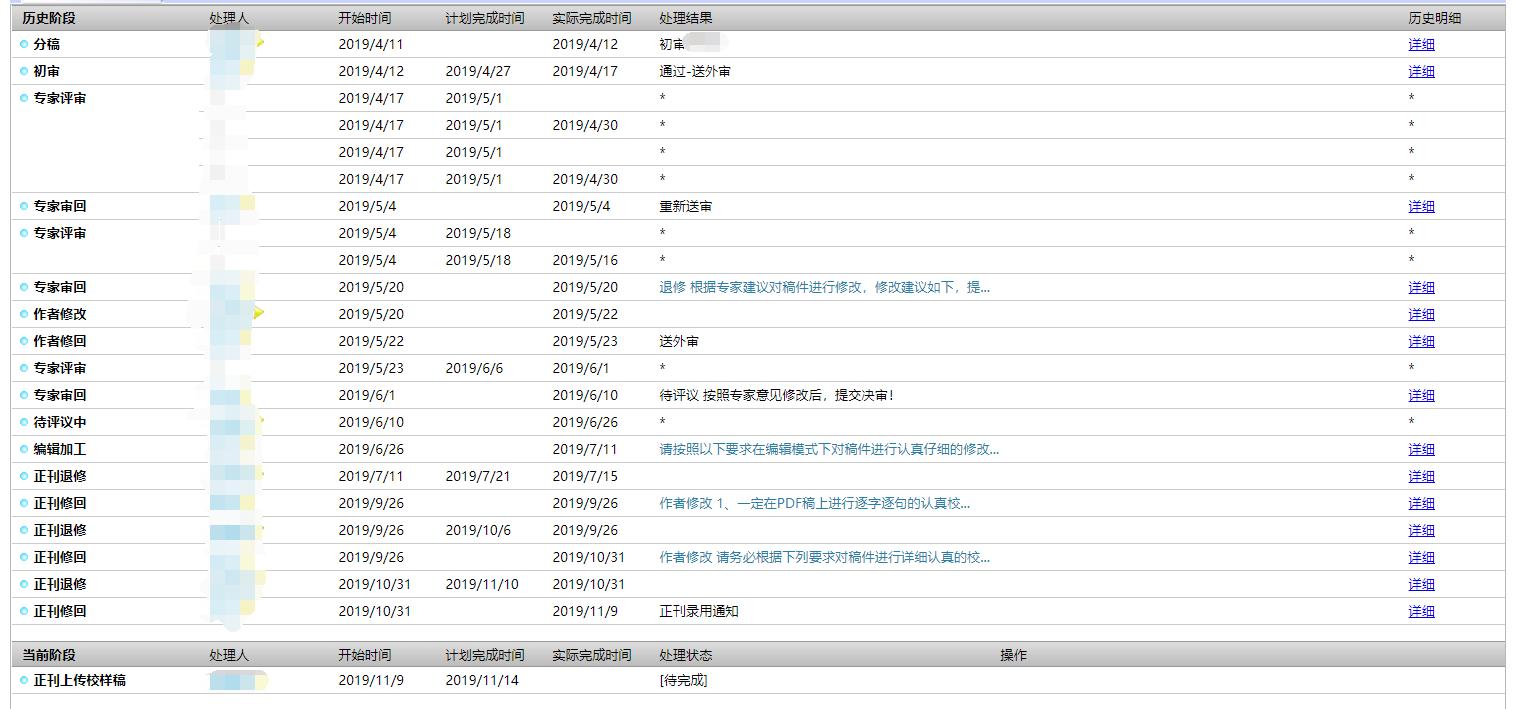 中国人口资源与环境.png
