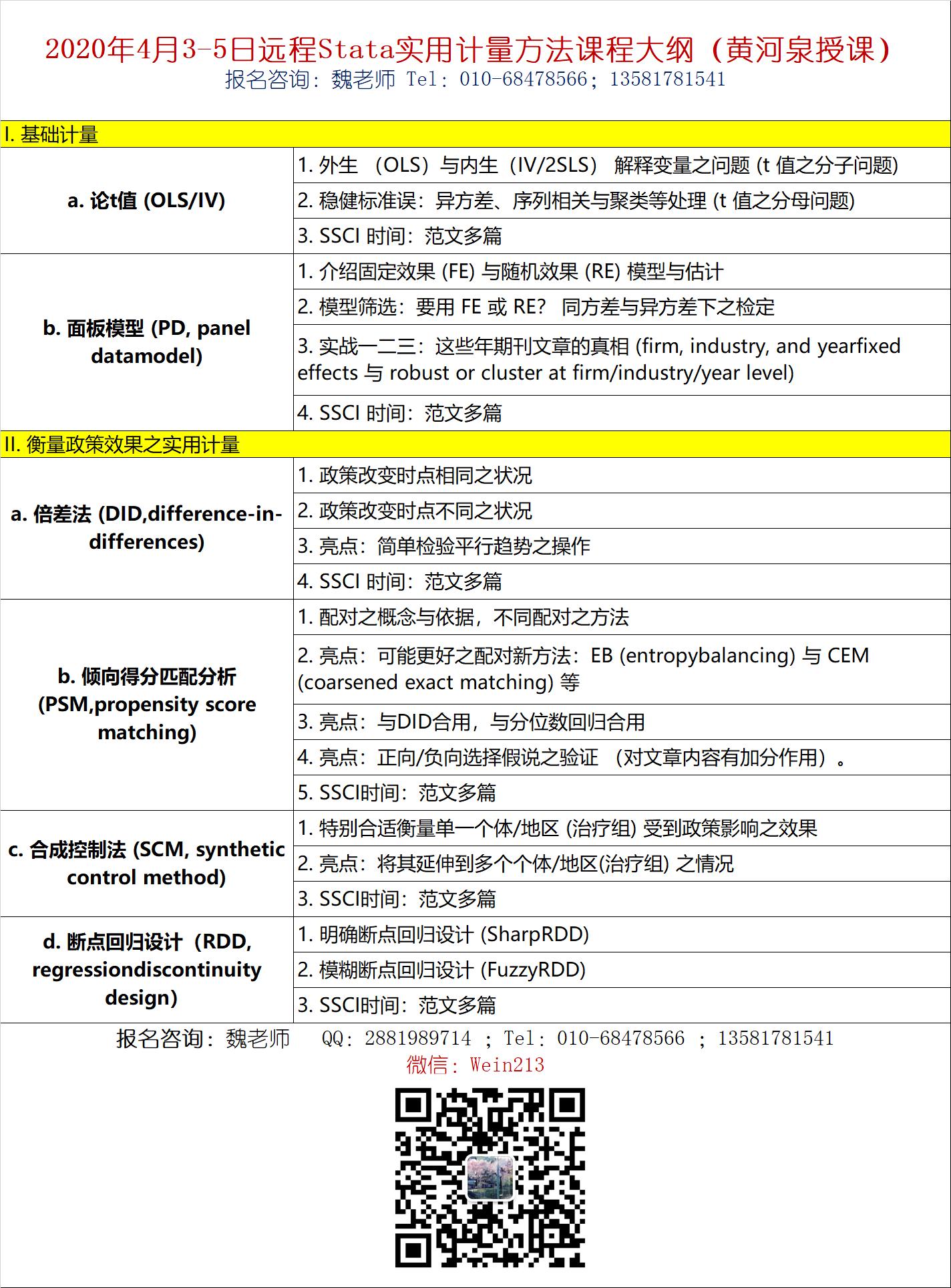 Stata实用计量课纲 202004.png