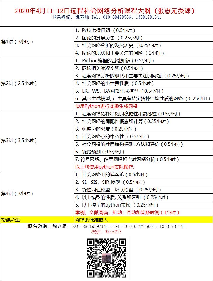社会网络分析4月远程课纲.png