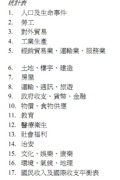 香港统计年刊目录.png